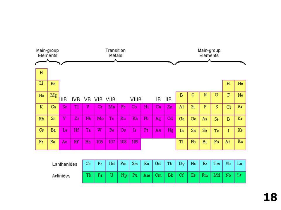 ธาตุแทรนซิชัน (Transition elememts) IIIBIVBVBVIBVIIBVIIIBIBIIB 18