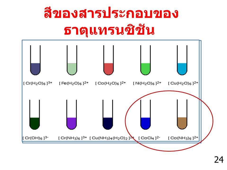 24 สีของสารประกอบของ ธาตุแทรนซิชัน