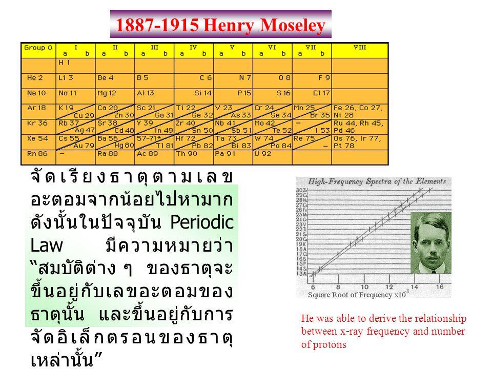 "1887-1915 Henry Moseley Henry Moseley ได้ จัดเรียงธาตุตามเลข อะตอมจากน้อยไปหามาก ดังนั้นในปัจจุบัน Periodic Law มีความหมายว่า "" สมบัติต่าง ๆ ของธาตุจะ"