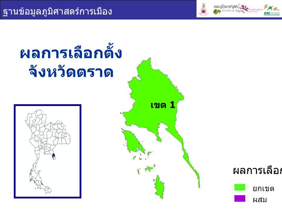 ฐานข้อมูลภูมิศาสตร์การเมือง ผลการเลือกตั้ง จังหวัดตราด ยกเขต ผสม ผลการเลือกตั้ง เขต 1