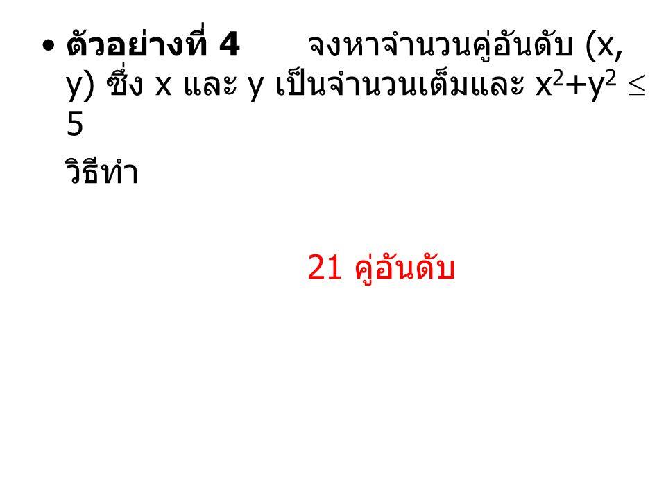 ตัวอย่างที่ 4 จงหาจำนวนคู่อันดับ (x, y) ซึ่ง x และ y เป็นจำนวนเต็มและ x 2 +y 2  5 วิธีทำ 21 คู่อันดับ