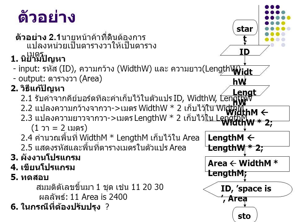 ตัวอย่าง ตัวอย่าง 2.1 นายหน้าค้าที่ดินต้องการ แปลงหน่วยเป็นตารางวาให้เป็นตาราง เมตร star t sto p ID Widt hW Lengt hW WidthM  WidthW * 2; LengthM  LengthW * 2; Area  WidthM * LengthM; ID, 'space is ', Area 1.