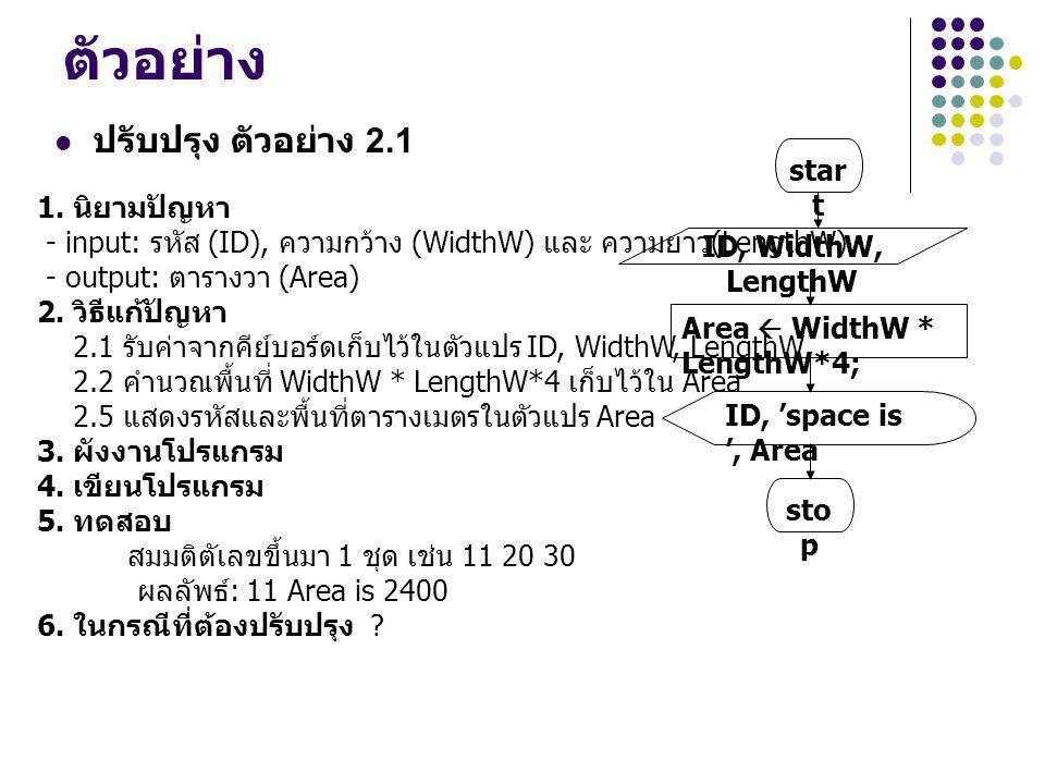 ตัวอย่าง star t sto p ID, WidthW, LengthW Area  WidthW * LengthW*4; ID, 'space is ', Area 1. นิยามปัญหา - input: รหัส (ID), ความกว้าง (WidthW) และ คว