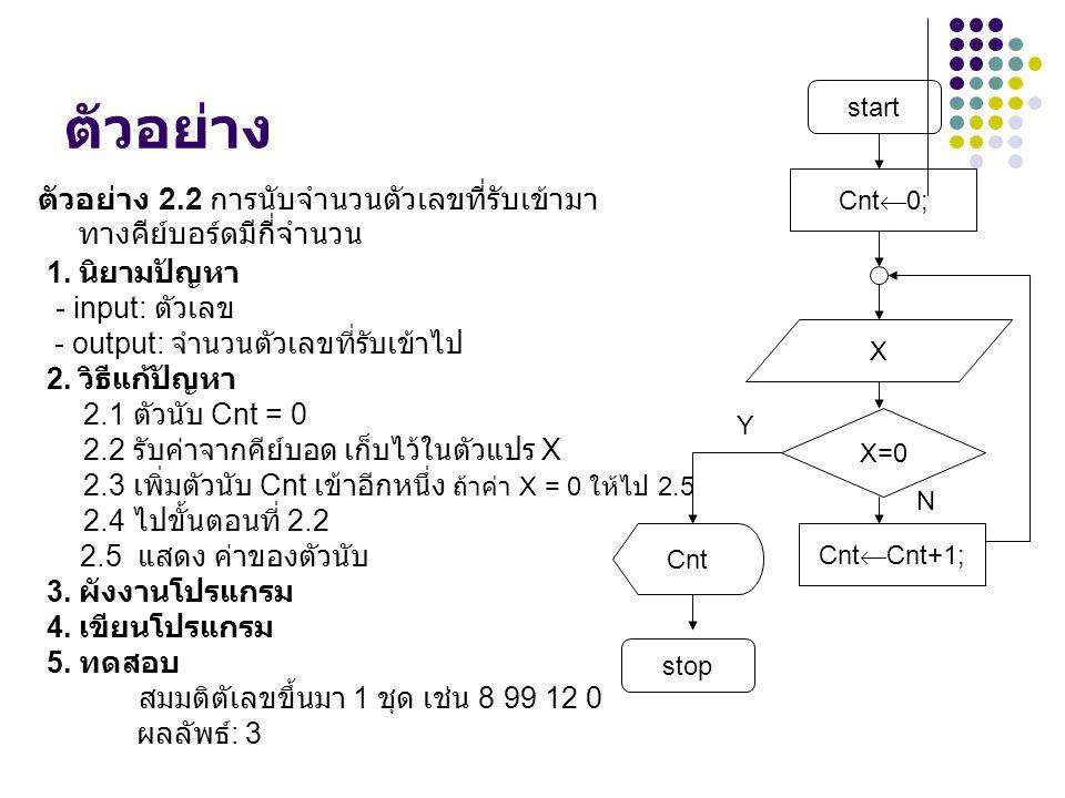 ตัวอย่าง ตัวอย่าง 2.2 การนับจำนวนตัวเลขที่รับเข้ามา ทางคีย์บอร์ดมีกี่จำนวน 1. นิยามปัญหา - input: ตัวเลข - output: จำนวนตัวเลขที่รับเข้าไป 2. วิธีแก้ป