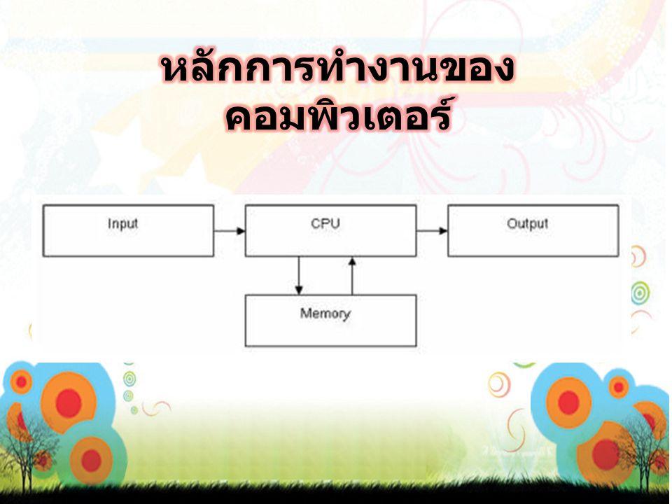 12 Secondary Storage Input Unit Output Unit System Bus