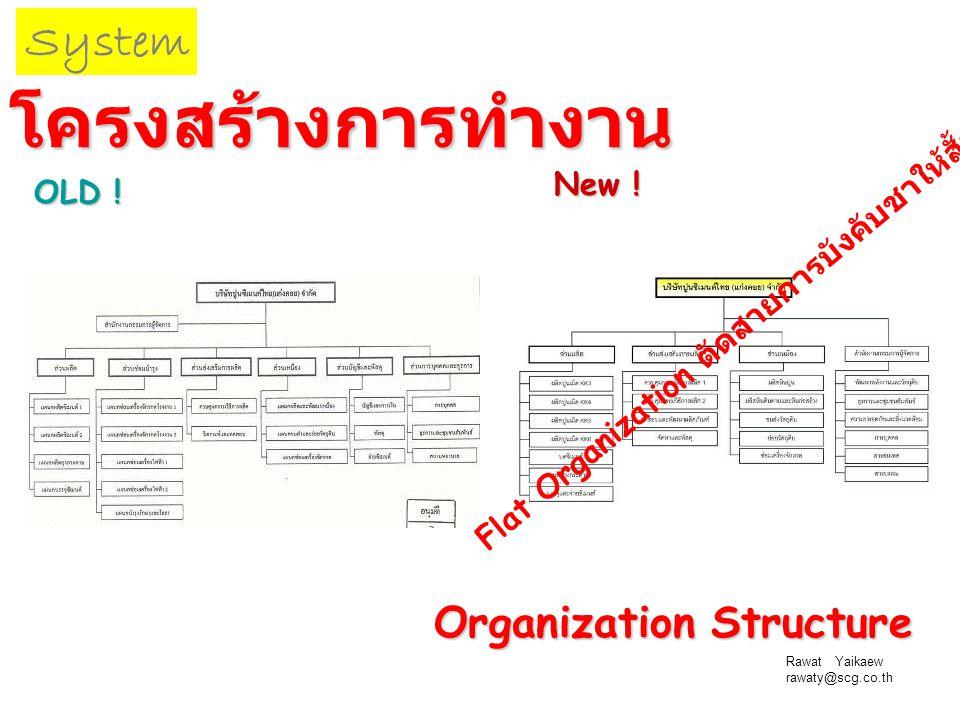 Rawat Yaikaew rawaty@scg.co.th โครงสร้างการทำงาน Flat Organization ตัดสายการบังคับชาให้สั้น ลง Organization Structure OLD ! New ! System