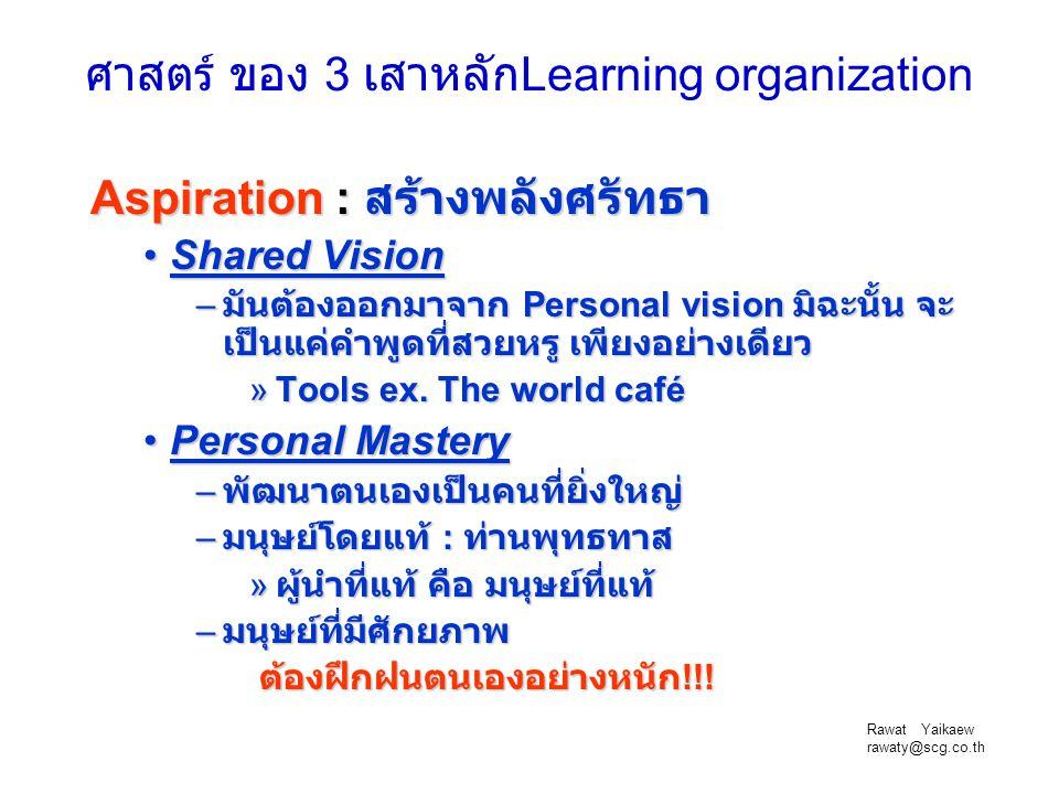 Rawat Yaikaew rawaty@scg.co.th Aspiration : สร้างพลังศรัทธา Shared VisionShared Vision – มันต้องออกมาจาก Personal vision มิฉะนั้น จะ เป็นแค่คำพูดที่สว
