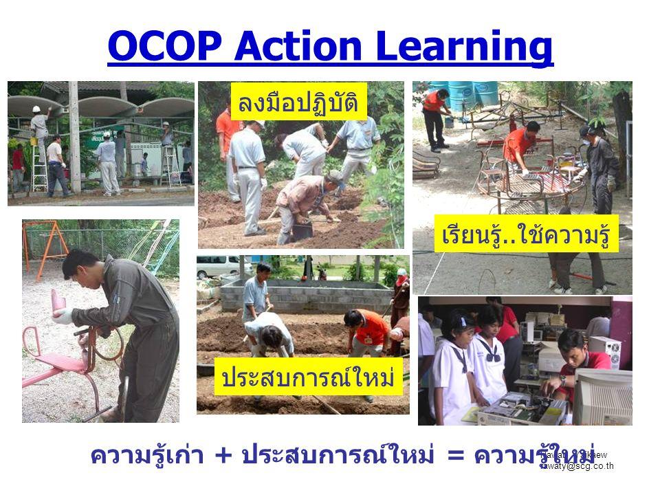 Rawat Yaikaew rawaty@scg.co.th OCOP Action Learning ลงมือปฏิบัติ เรียนรู้..ใช้ความรู้ ประสบการณ์ใหม่ ความรู้เก่า + ประสบการณ์ใหม่ = ความรู้ใหม่