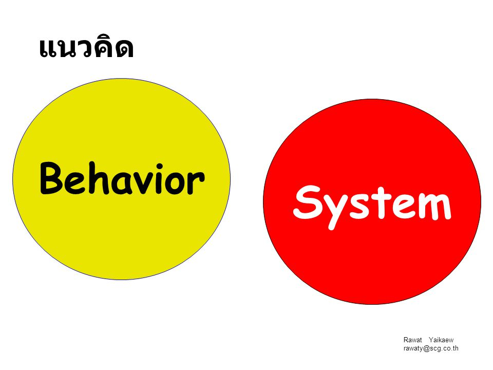 Rawat Yaikaew rawaty@scg.co.th Behavior System แนวคิด