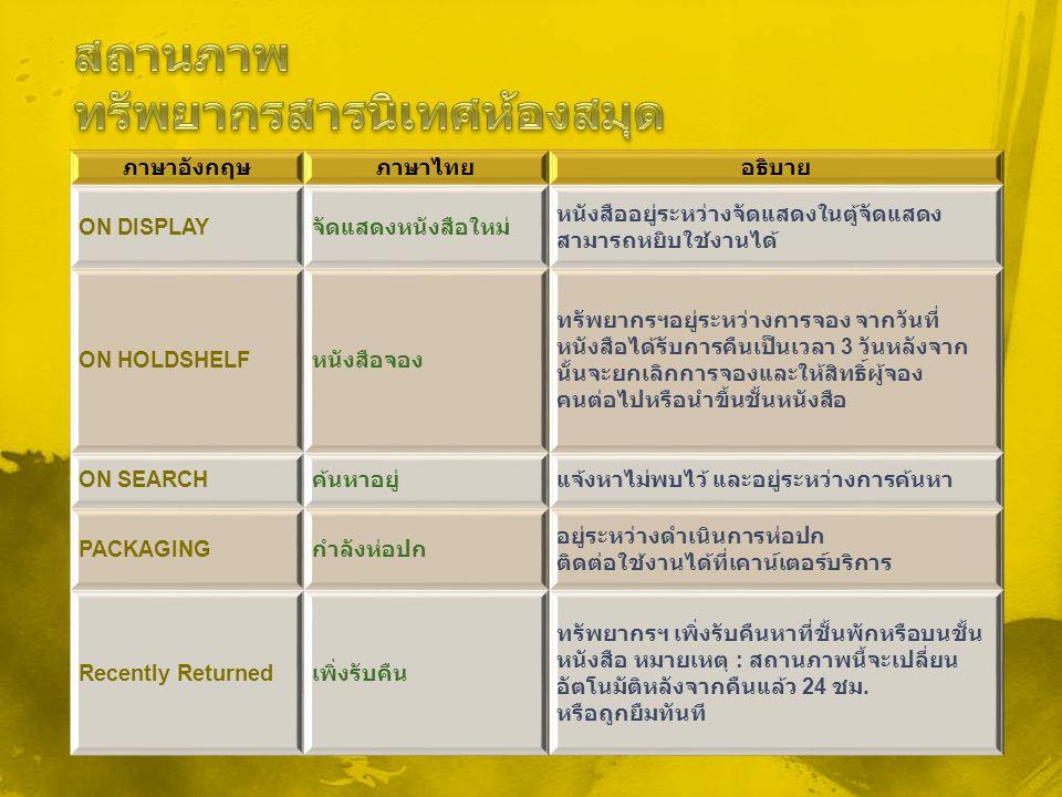 ภาษาอังกฤษภาษาไทยอธิบาย ON DISPLAY จัดแสดงหนังสือใหม่ หนังสืออยู่ระหว่างจัดแสดงในตู้จัดแสดง สามารถหยิบใช้งานได้ ON HOLDSHELF หนังสือจอง ทรัพยากรฯอยู่ร