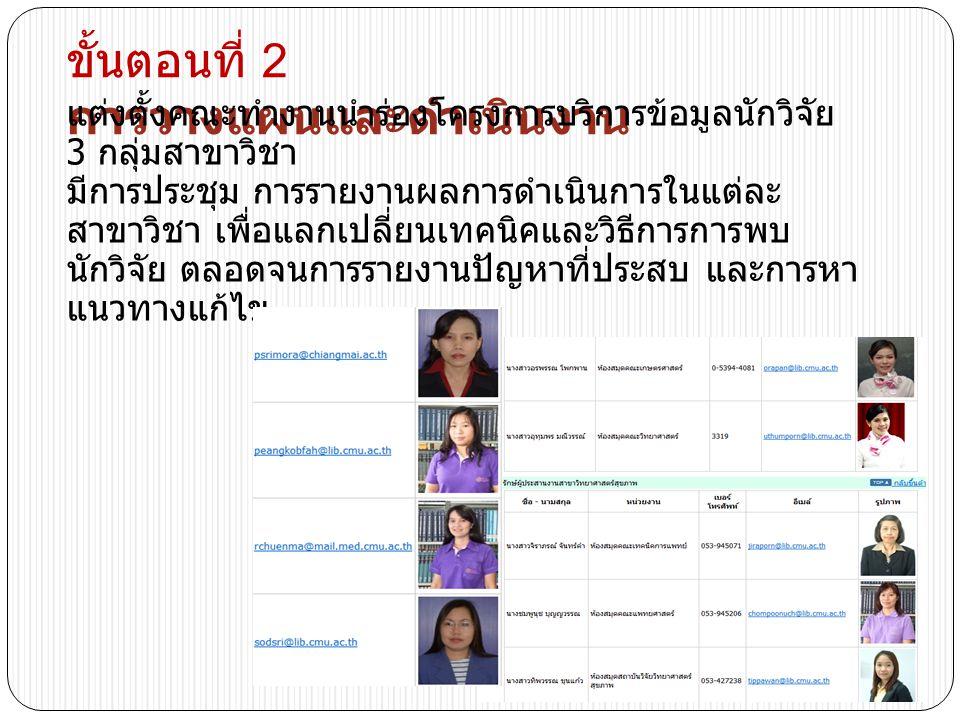 ขั้นตอนที่ 2 การวางแผนและดำเนินงาน แต่งตั้งคณะทำงานนำร่องโครงการบริการข้อมูลนักวิจัย 3 กลุ่มสาขาวิชา มีการประชุม การรายงานผลการดำเนินการในแต่ละ สาขาวิชา เพื่อแลกเปลี่ยนเทคนิคและวิธีการการพบ นักวิจัย ตลอดจนการรายงานปัญหาที่ประสบ และการหา แนวทางแก้ไข