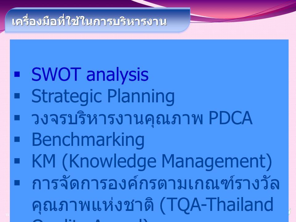  SWOT analysis  Strategic Planning  วงจรบริหารงานคุณภาพ PDCA  Benchmarking  KM (Knowledge Management)  การจัดการองค์กรตามเกณฑ์รางวัล คุณภาพแห่งชาติ (TQA-Thailand Quality Award) 11 เครื่องมือที่ใช้ในการบริหารงานเครื่องมือที่ใช้ในการบริหารงาน