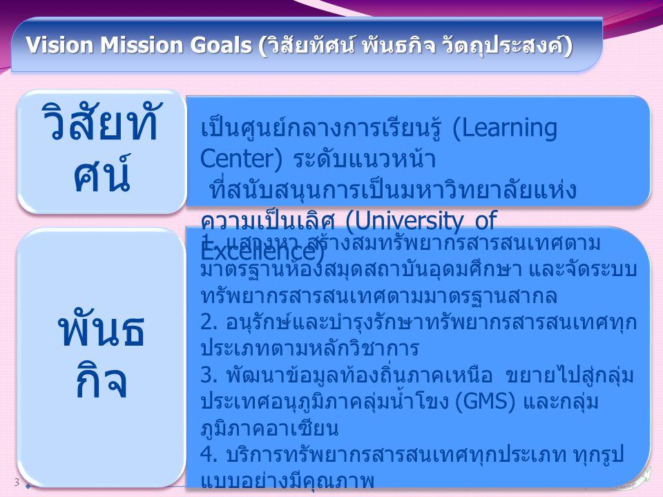 Vision Mission Goals (วิสัยทัศน์ พันธกิจ วัตถุประสงค์) วิสัยทั ศน์ พันธ กิจ เป็นศูนย์กลางการเรียนรู้ (Learning Center) ระดับแนวหน้า ที่สนับสนุนการเป็นมหาวิทยาลัยแห่ง ความเป็นเลิศ (University of Excellence) 1.