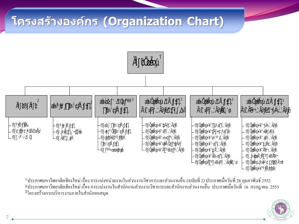 โครงสร้างองค์กร (Organization Chart) 7