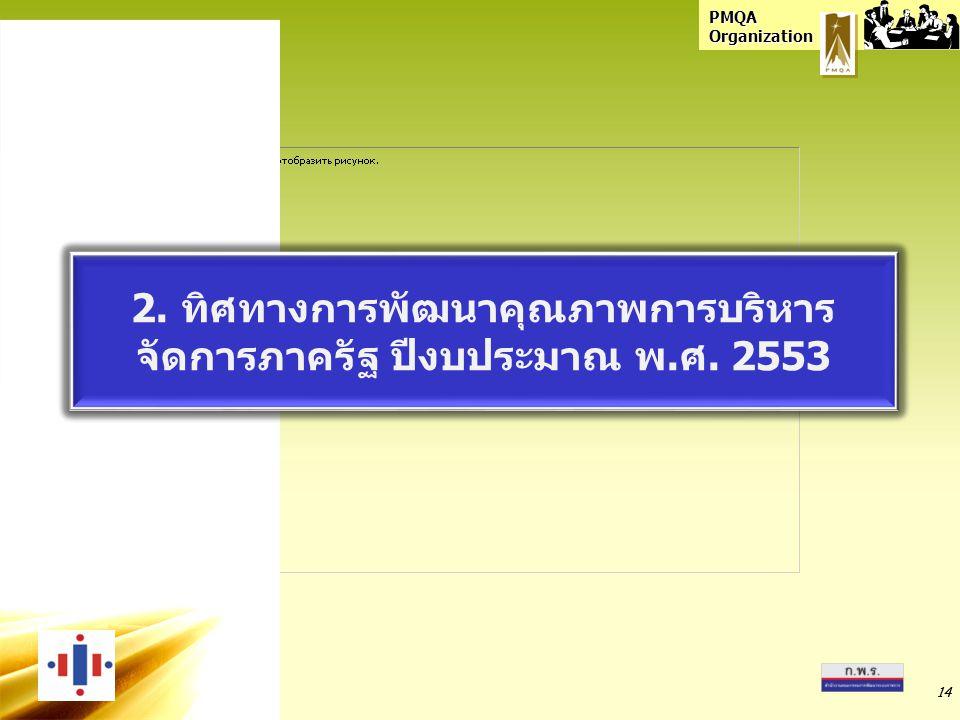 PMQA Organization 14 2. ทิศทางการพัฒนาคุณภาพการบริหาร จัดการภาครัฐ ปีงบประมาณ พ.ศ. 2553 14