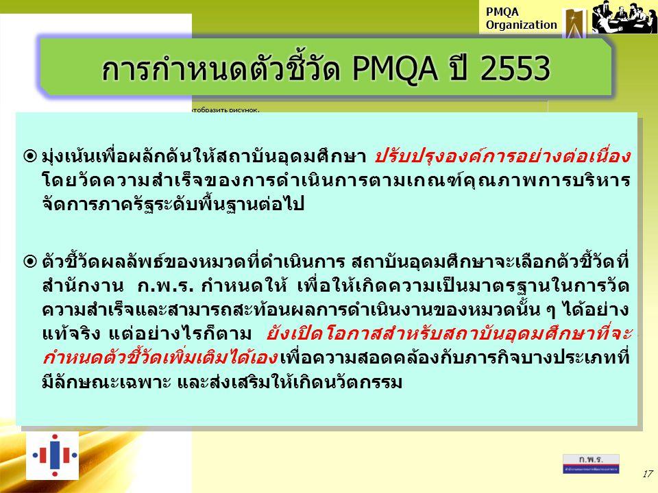 PMQA Organization  มุ่งเน้นเพื่อผลักดันให้สถาบันอุดมศึกษา ปรับปรุงองค์การอย่างต่อเนื่อง โดยวัดความสำเร็จของการดำเนินการตามเกณฑ์คุณภาพการบริหาร จัดการ