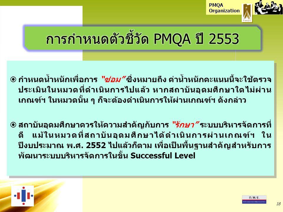 """PMQA Organization  กำหนดน้ำหนักเพื่อการ """"ซ่อม"""" ซึ่งหมายถึง ค่าน้ำหนักคะแนนนี้จะใช้ตรวจ ประเมินในหมวดที่ดำเนินการไปแล้ว หากสถาบันอุดมศึกษาใดไม่ผ่าน เก"""