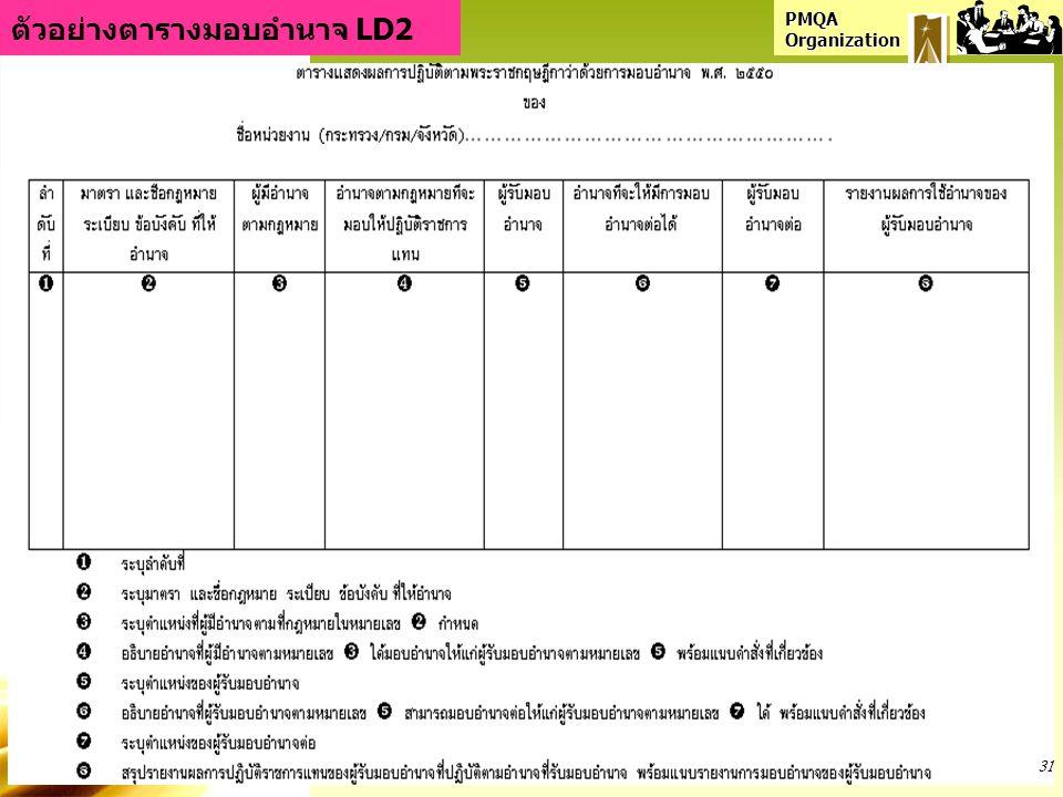 PMQA Organization ตัวอย่างตารางมอบอำนาจ LD2 31