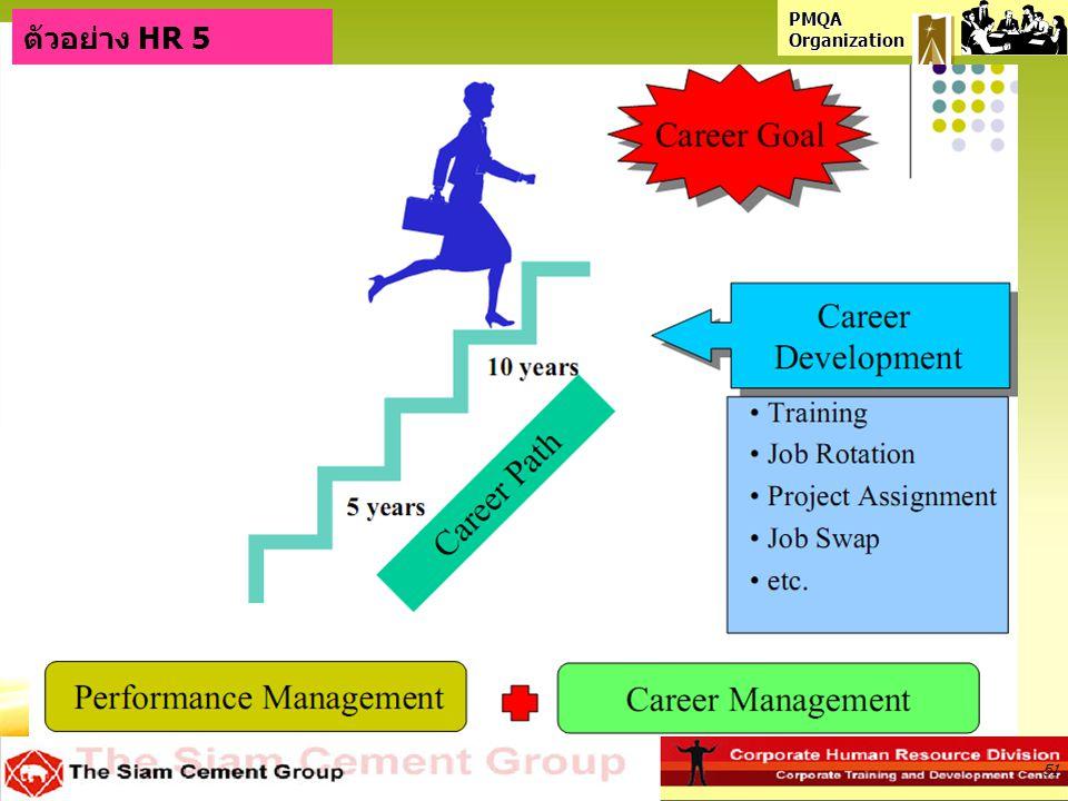 PMQA Organization ตัวอย่าง HR 5 51