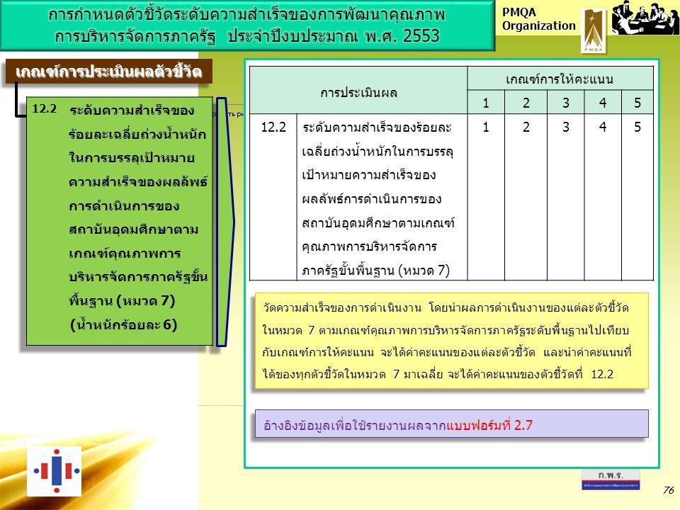 PMQA Organization 76 เกณฑ์การประเมินผลตัวชี้วัดเกณฑ์การประเมินผลตัวชี้วัด วัดความสำเร็จของการดำเนินงาน โดยนำผลการดำเนินงานของแต่ละตัวชี้วัด ในหมวด 7 ต