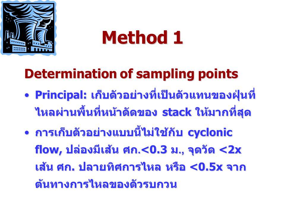 Method 1 Determination of sampling points Principal: เก็บตัวอย่างที่เป็นตัวแทนของฝุ่นที่ ไหลผ่านพื้นที่หน้าตัดของ stack ให้มากที่สุดPrincipal: เก็บตัวอย่างที่เป็นตัวแทนของฝุ่นที่ ไหลผ่านพื้นที่หน้าตัดของ stack ให้มากที่สุด การเก็บตัวอย่างแบบนี้ไม่ใช้กับ cyclonic flow, ปล่องมีเส้น ศก.<0.3 ม., จุดวัด <2x เส้น ศก.