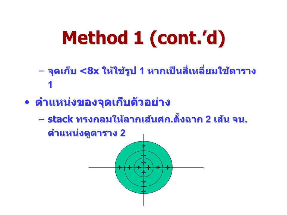 –จุดเก็บ <8x ให้ใช้รูป 1 หากเป็นสี่เหลี่ยมใช้ตาราง 1 ตำแหน่งของจุดเก็บตัวอย่างตำแหน่งของจุดเก็บตัวอย่าง –stack ทรงกลมให้ลากเส้นศก.ตั้งฉาก 2 เส้น จน.