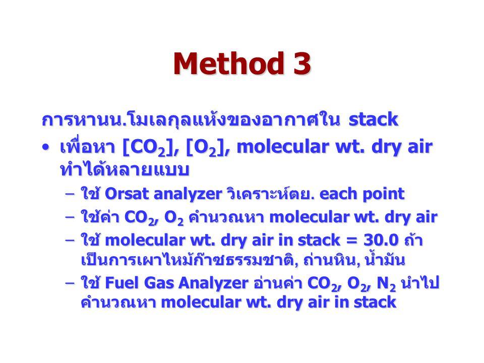 Method 3 การหานน.โมเลกุลแห้งของอากาศใน stack เพื่อหา [CO 2 ], [O 2 ], molecular wt.