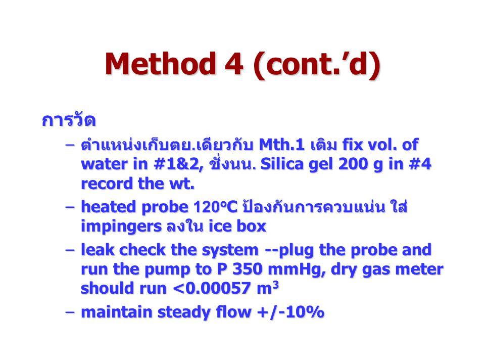 Method 4 (cont.'d) การวัด –ตำแหน่งเก็บตย.เดียวกับ Mth.1 เติม fix vol.