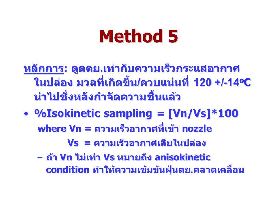 Method 5 หลักการ: ดูดตย.เท่ากับความเร็วกระแสอากาศ ในปล่อง มวลที่เกิดขึ้น/ควบแน่นที่ 120 +/-14 o C นำไปชั่งหลังกำจัดความชื้นแล้ว %Isokinetic sampling = [Vn/Vs]*100%Isokinetic sampling = [Vn/Vs]*100 where Vn = ความเร็วอากาศที่เข้า nozzle Vs = ความเร็วอากาศเสียในปล่อง Vs = ความเร็วอากาศเสียในปล่อง –ถ้า Vn ไม่เท่า Vs หมายถึง anisokinetic condition ทำให้ความเข้มข้นฝุ่นตย.คลาดเคลื่อน