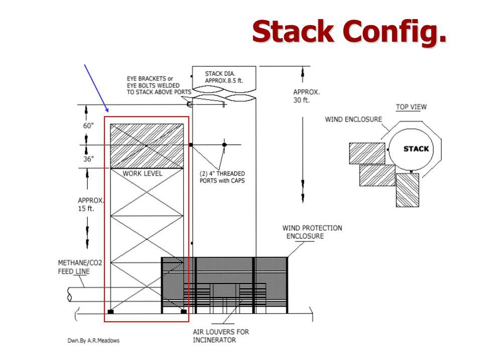 In-stack Filter Holder