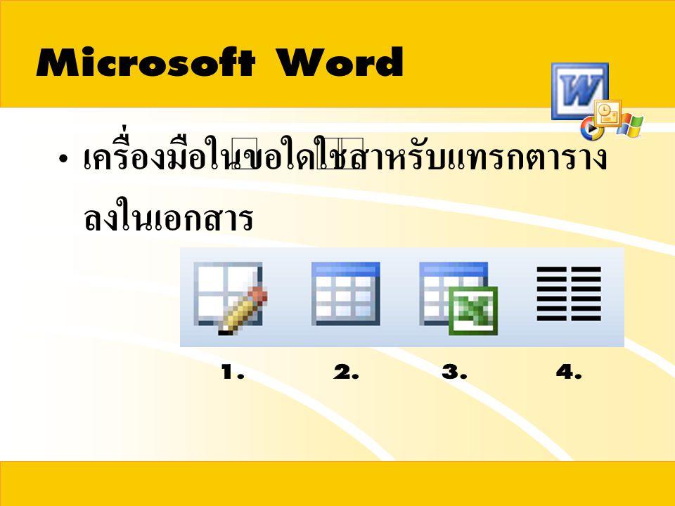 การแทรกองค์ระกอบอื่นใน เอก  การแทรกหัวกระดาษ การแทรกเชิงอรรถ การแทรกตัวแบ่งหน้า การแทรกรูปภาพ Insert > Picture > Clip Art… > From File… > AutoShapes… > WordArt…