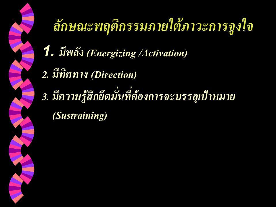 ประเภทของการจูงใจ 1.แรงจูงใจภายนอก (Extrinsic Motivation) 2.