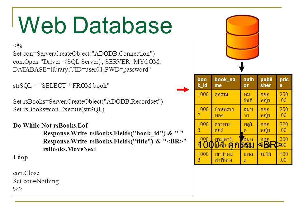 Web Database <% Set con=Server.CreateObject(
