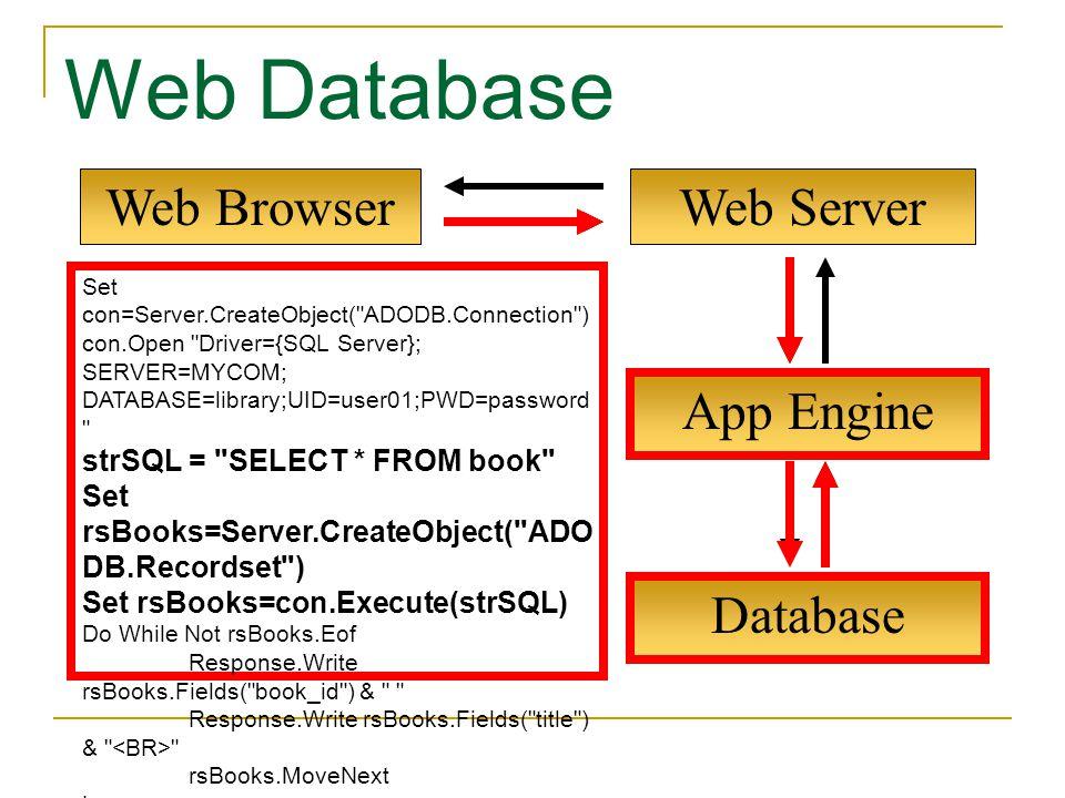 App Engine Web Browser Web Database Web Server Set con=Server.CreateObject(