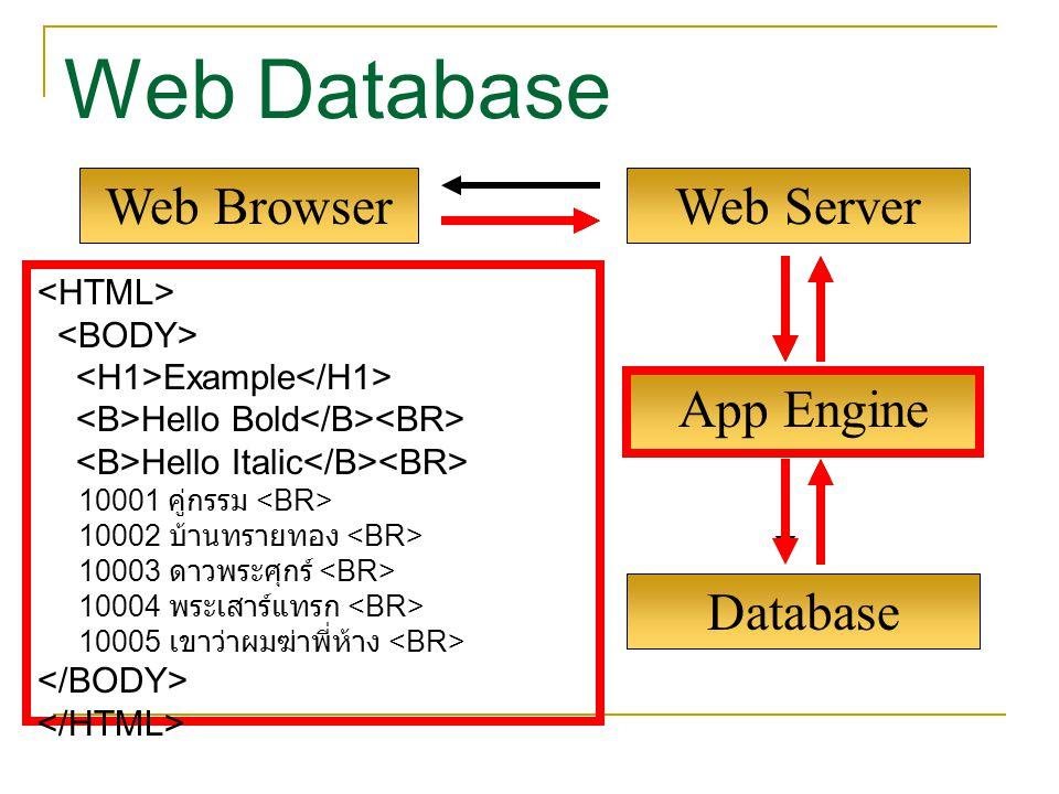 App Engine Web Browser Web Database Web Server Database Example Hello Bold Hello Italic 10001 คู่กรรม 10002 บ้านทรายทอง 10003 ดาวพระศุกร์ 10004 พระเสา