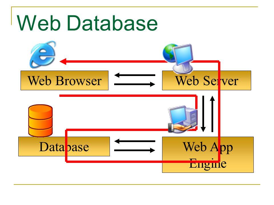Web App Engine Web Browser Web Database Web Server Database