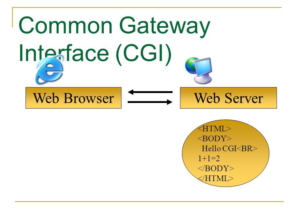 Web Browser Common Gateway Interface (CGI) Web Server Hello CGI 1+1=2