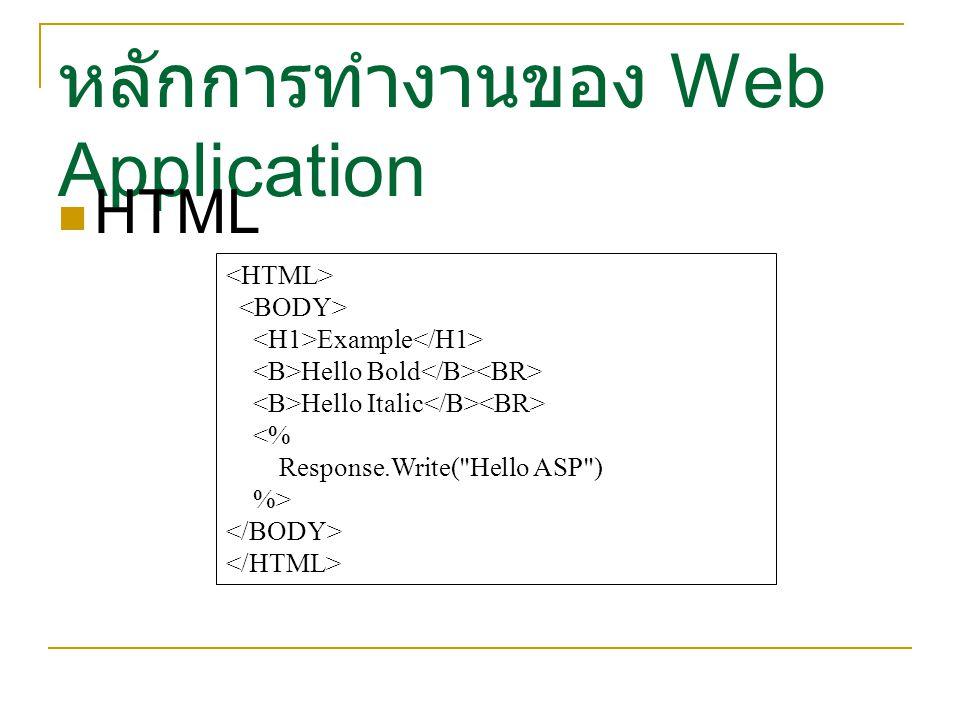 หลักการทำงานของ Web Application HTML Example Hello Bold Hello Italic <% Response.Write(