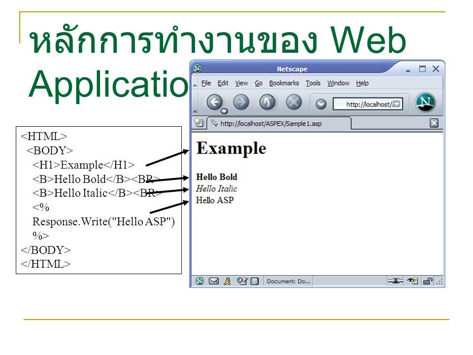Example Hello Bold Hello Italic <% Response.Write(