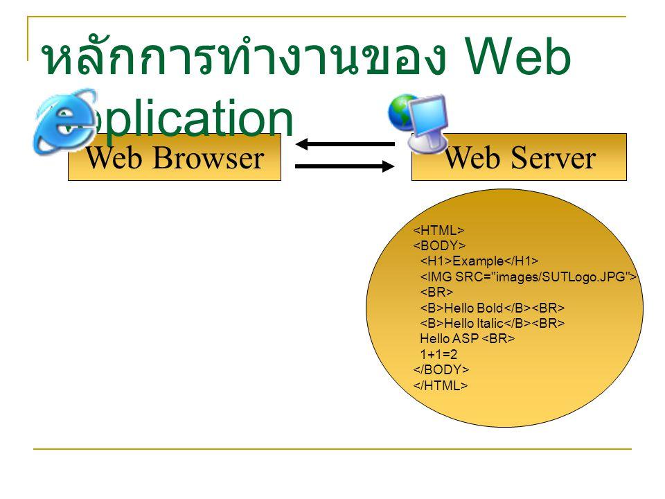 Web Browser หลักการทำงานของ Web Application Web Server Example Hello Bold Hello Italic Hello ASP 1+1=2