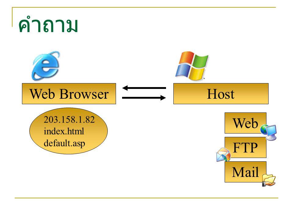 FTP Web Web Browser คำถาม Host Mail 203.158.1.82 index.html default.asp