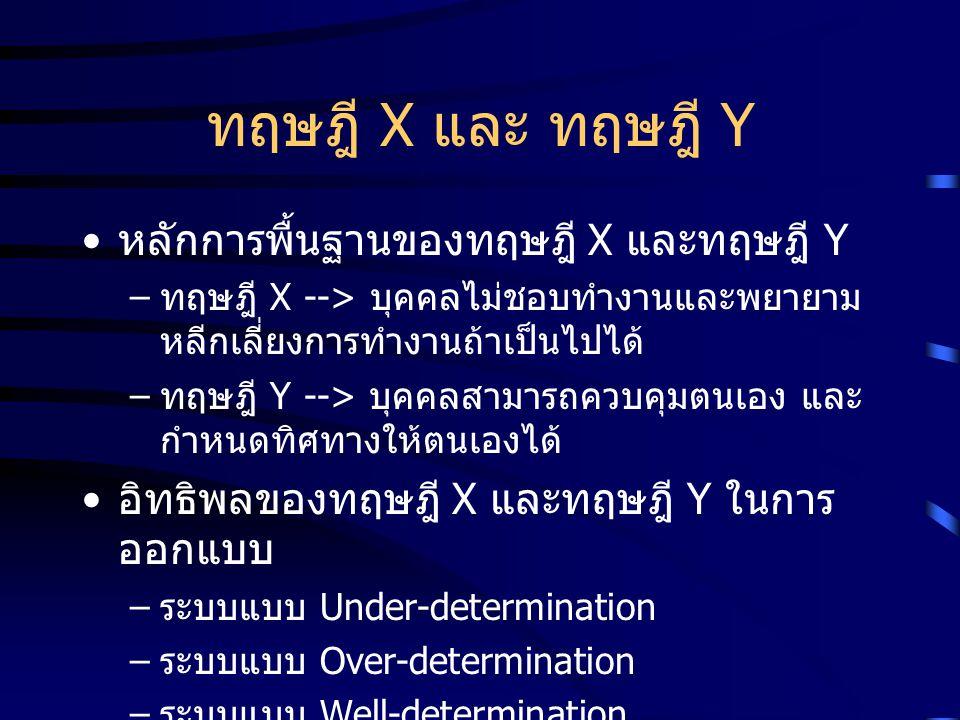 ทฤษฎี X และ ทฤษฎี Y หลักการพื้นฐานของทฤษฎี X และทฤษฎี Y – ทฤษฎี X --> บุคคลไม่ชอบทำงานและพยายาม หลีกเลี่ยงการทำงานถ้าเป็นไปได้ – ทฤษฎี Y --> บุคคลสามา