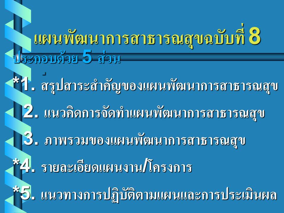 แผนพัฒนาการสาธารณสุขฉบับที่ 8. ประกอบด้วย 5 ส่วน *1. สรุปสาระสำคัญของแผนพัฒนาการสาธารณสุข 2. แนวคิดการจัดทำแผนพัฒนาการสาธารณสุข 2. แนวคิดการจัดทำแผนพั