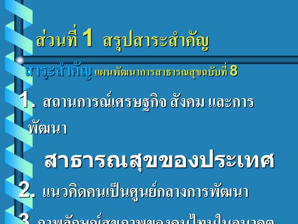 ส่วนที่ 1 สรุปสาระสำคัญ. สาระสำคัญ แผนพัฒนาการสาธารณสุขฉบับที่ 8 สาระสำคัญ แผนพัฒนาการสาธารณสุขฉบับที่ 8 1. สถานการณ์เศรษฐกิจ สังคม และการ พัฒนา สาธาร
