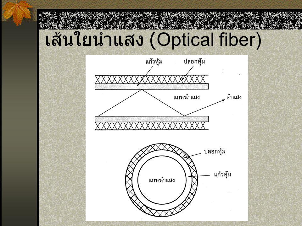 เส้นใยนำแสง (Optical fiber)