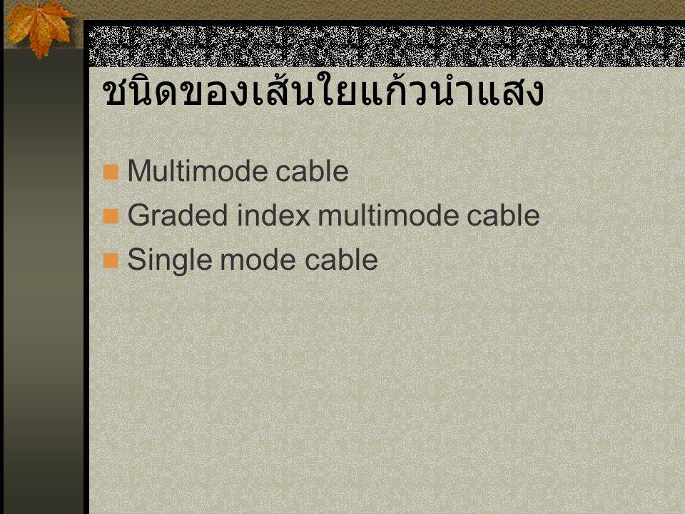 ชนิดของเส้นใยแก้วนำแสง Multimode cable Graded index multimode cable Single mode cable