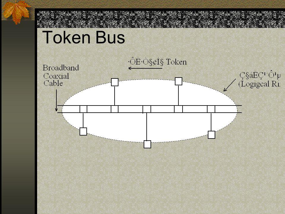 Token Bus