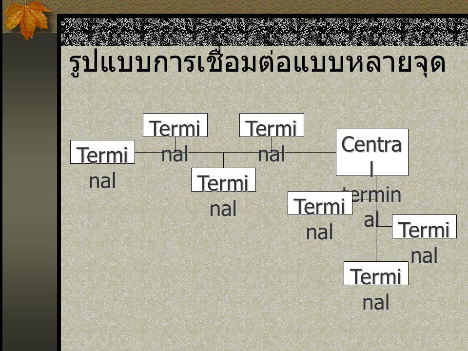 รูปแบบการเชื่อมต่อแบบหลายจุด Centra l termin al Termi nal