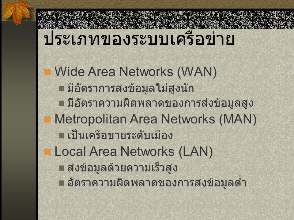 ประเภทของระบบเครือข่าย Wide Area Networks (WAN) มีอัตราการส่งข้อมูลไม่สูงนัก มีอัตราความผิดพลาดของการส่งข้อมูลสูง Metropolitan Area Networks (MAN) เป็นเครือข่ายระดับเมือง Local Area Networks (LAN) ส่งข้อมูลด้วยความเร็วสูง อัตราความผิดพลาดของการส่งข้อมูลต่ำ