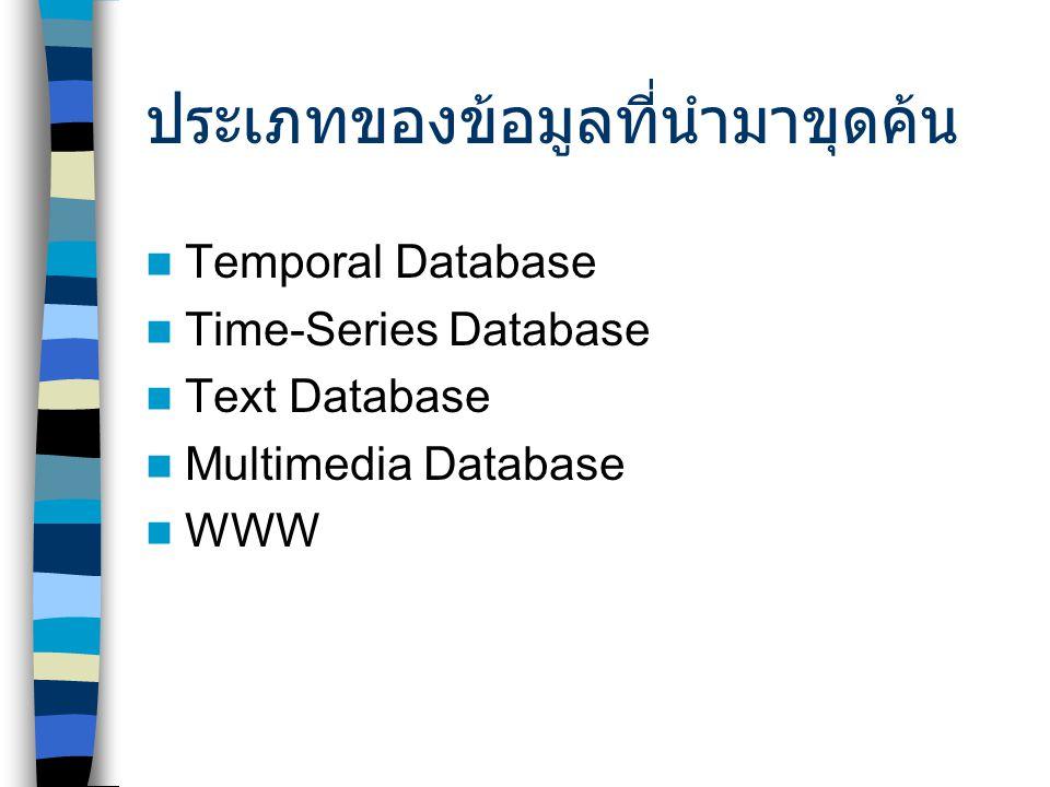 ประเภทของข้อมูลที่นำมาขุดค้น Temporal Database Time-Series Database Text Database Multimedia Database WWW